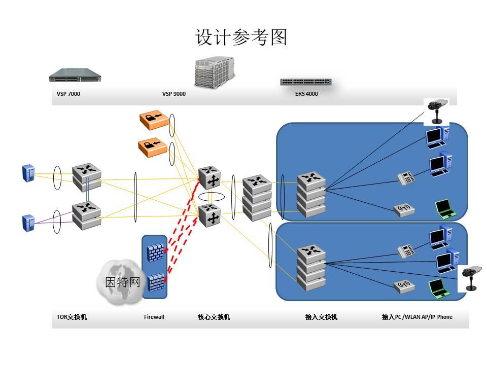 电厂网络拓扑结构